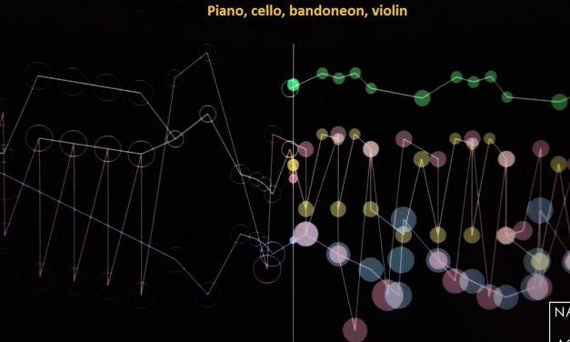 Améliorez votre musicalité de tango! – instruments de musique, rythme et mélodie
